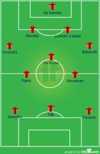 """O 4-3-3 do técnico Rudi Garcia com Totti sendo um """"falso nove"""""""