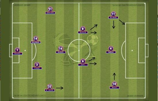 Esquema tático do Barcelona no jogo contra o Real Madrid. (Arte: Pedro Melo/Tactical Pad)