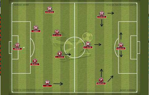 Esquema padrão do Atlético Arte: Pedro Melo/Tactical Pad